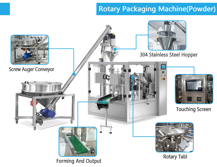 Smartweigh Pack high-quality powder sachet filling machine factory for meat packing-2