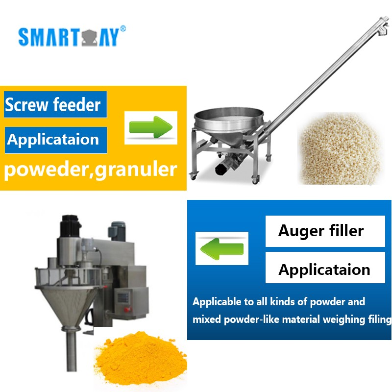 Smartweigh Pack high-quality powder sachet filling machine factory for meat packing-4