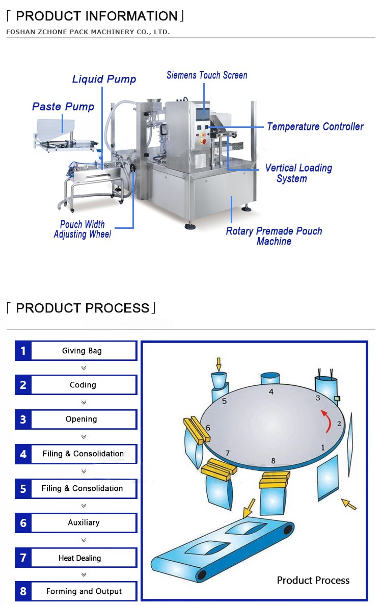 Smartweigh Pack luggage packing system manufacturers for food packing-1