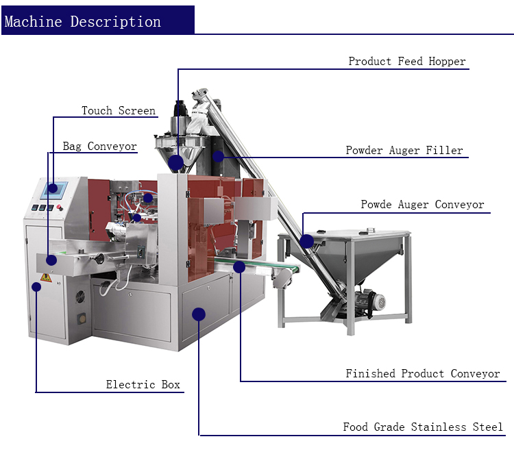 quality candy packaging machine with good price for food packing-1