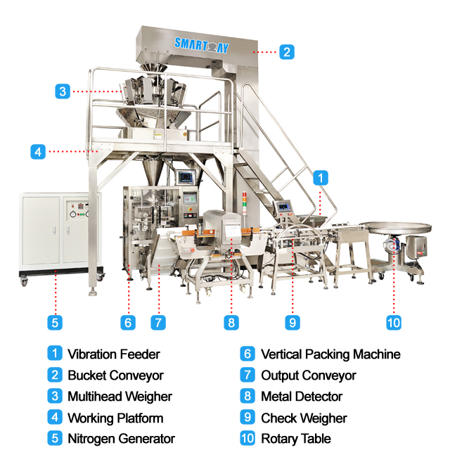 Smart Weigh pack products vffs packaging machine manufacturers for salad packing-1